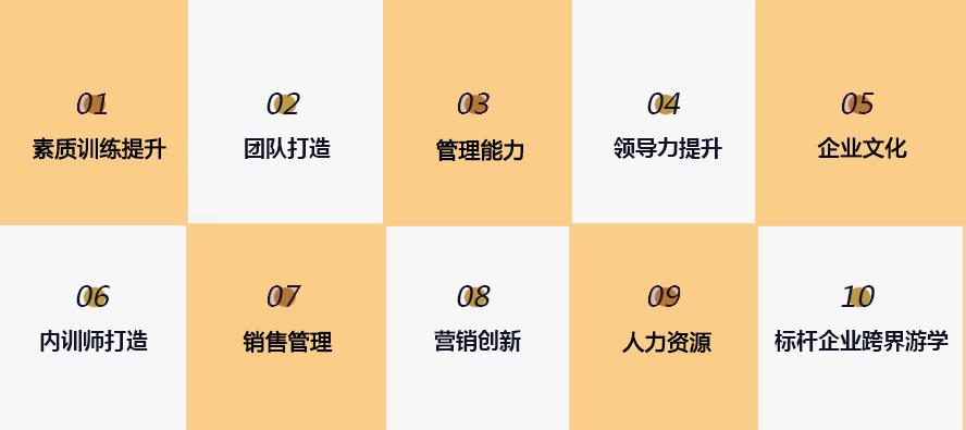亚博竞猜订制课程列表