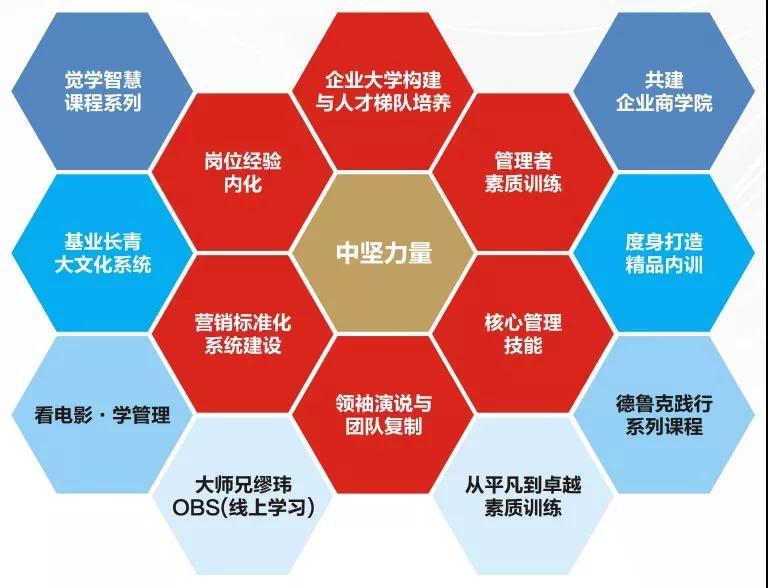 黄金时代课程体系.jpg